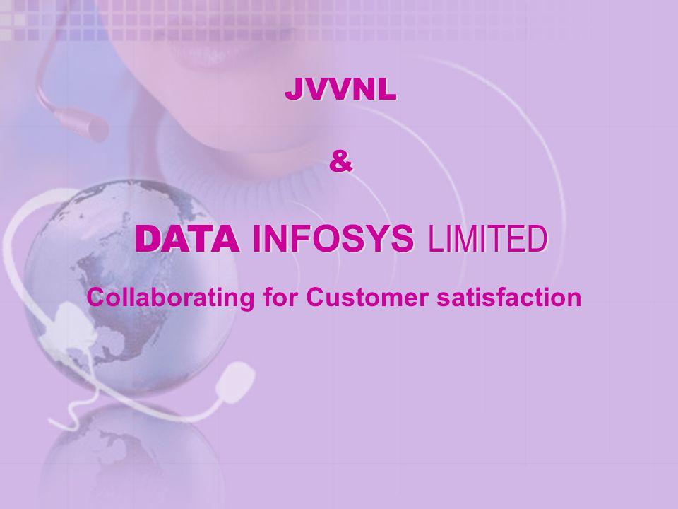 JVVNL & DATA INFOSYS LIMITED JVVNL & DATA INFOSYS LIMITED Collaborating for Customer satisfaction