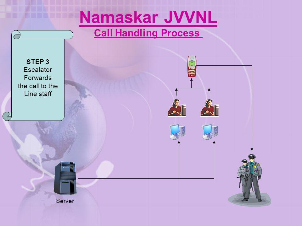 Namaskar JVVNL Call Handling Process Server STEP 3 Escalator Forwards the call to the Line staff