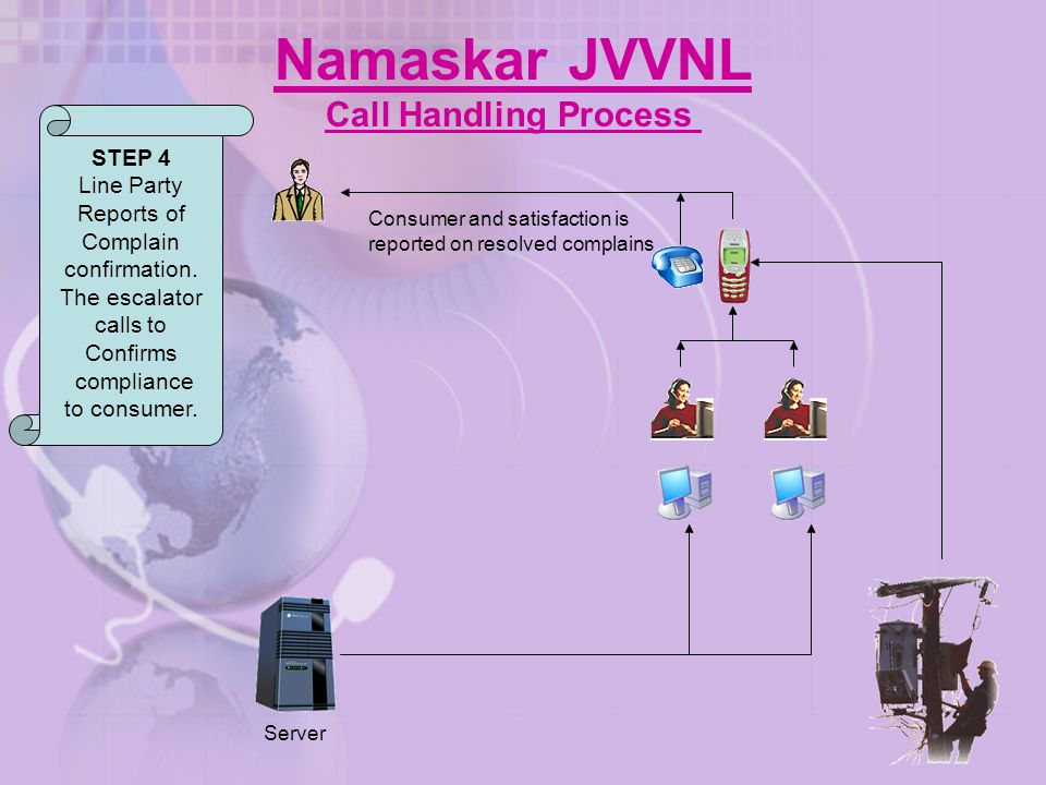 Consumer and satisfaction is reported on resolved complains Namaskar JVVNL Call Handling Process Server STEP 4 Line Party Reports of Complain confirma