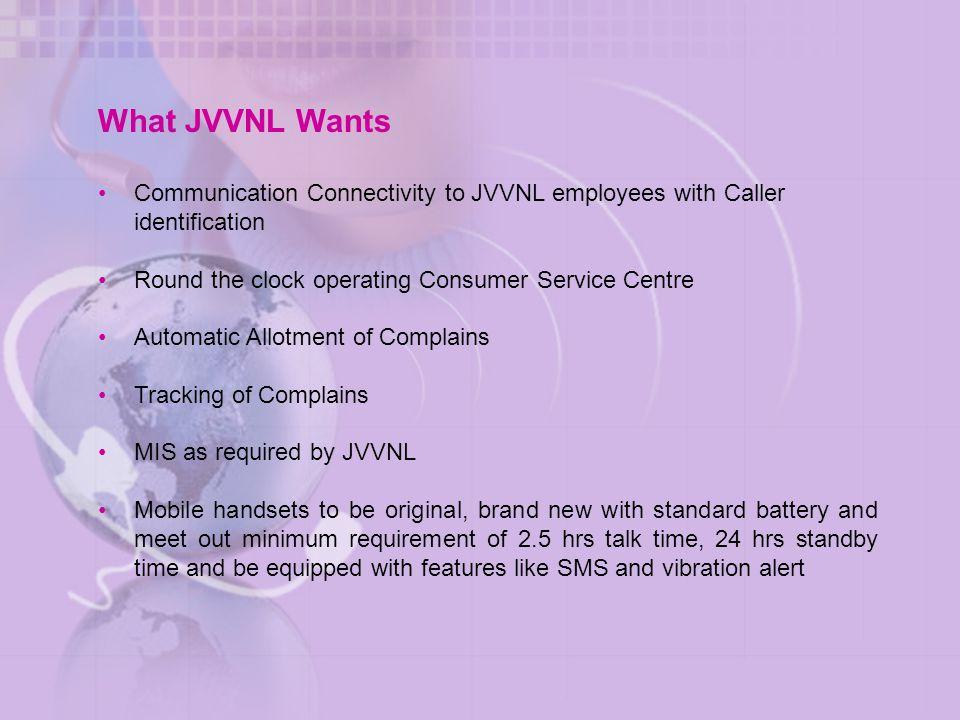 Namaskar JVVNL Call Handling Process Server STEP 1 Call received at EPBAX, Diverted to Free Agent.