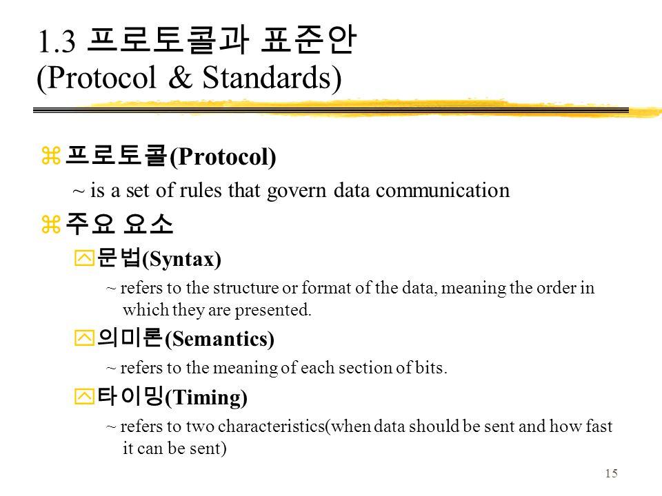 15 1.3 프로토콜과 표준안 (Protocol & Standards) z 프로토콜 (Protocol) ~ is a set of rules that govern data communication z 주요 요소 y 문법 (Syntax) ~ refers to the str