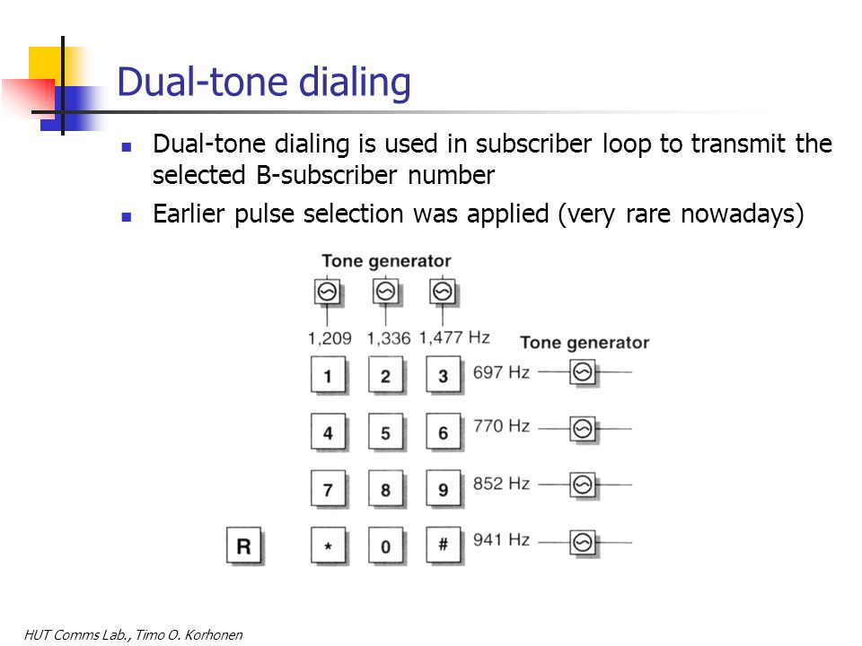 HUT Comms Lab., Timo O. Korhonen Dual-tone dialing Dual-tone dialing is used in subscriber loop to transmit the selected B-subscriber number Earlier p