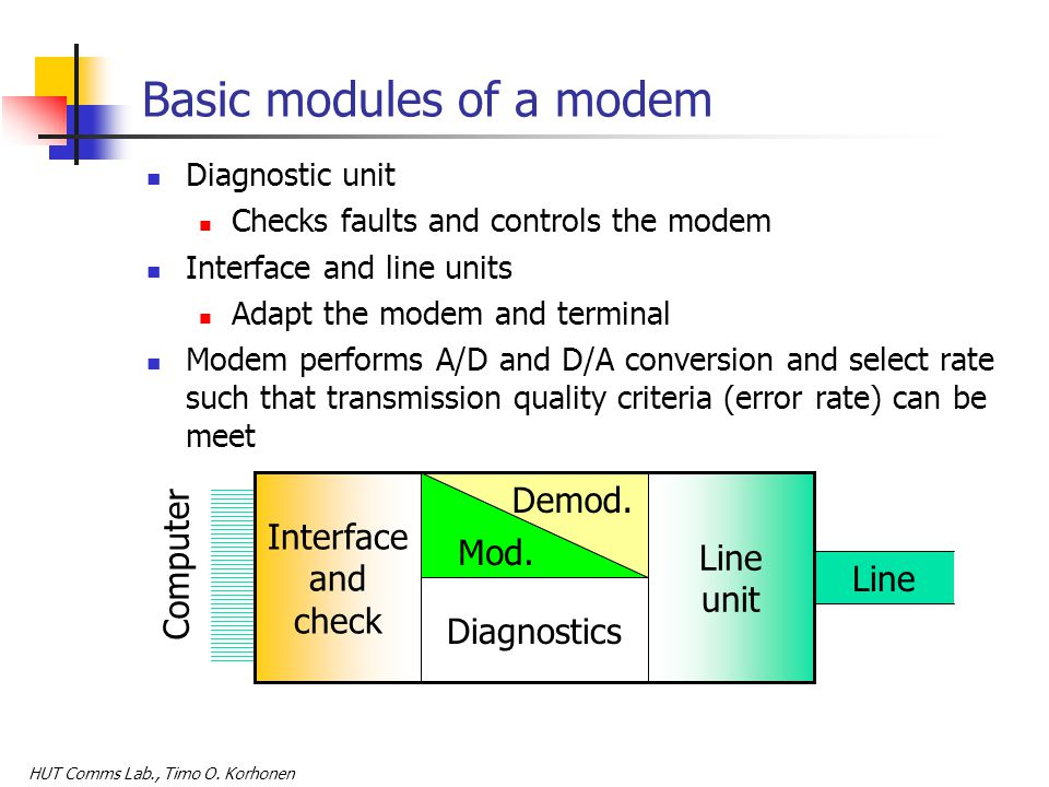 HUT Comms Lab., Timo O. Korhonen Basic modules of a modem Diagnostic unit Checks faults and controls the modem Interface and line units Adapt the mode