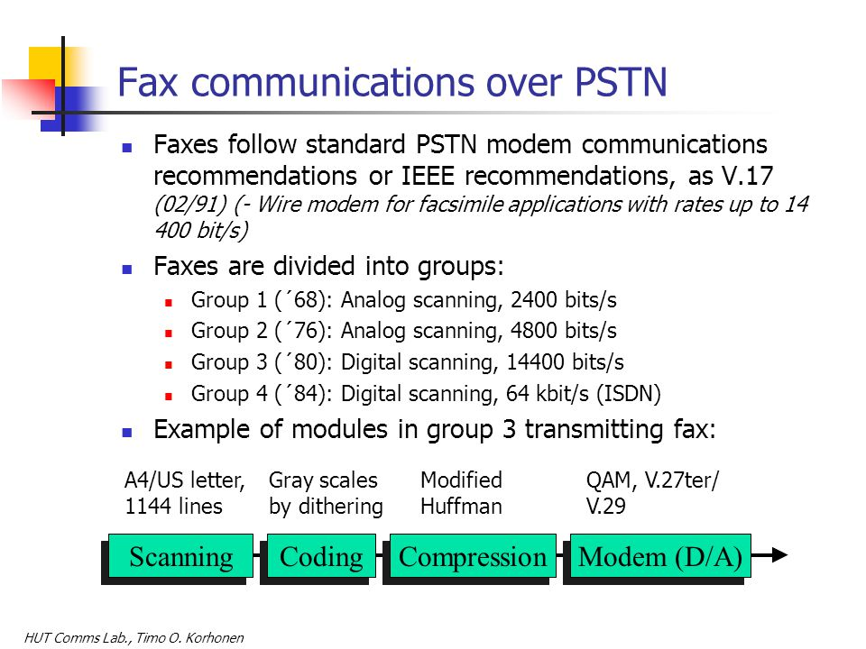 HUT Comms Lab., Timo O. Korhonen Fax communications over PSTN Faxes follow standard PSTN modem communications recommendations or IEEE recommendations,