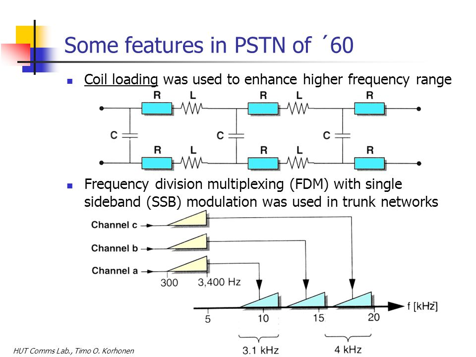 HUT Comms Lab., Timo O. Korhonen Some features in PSTN of ´60 Coil loading was used to enhance higher frequency range Frequency division multiplexing