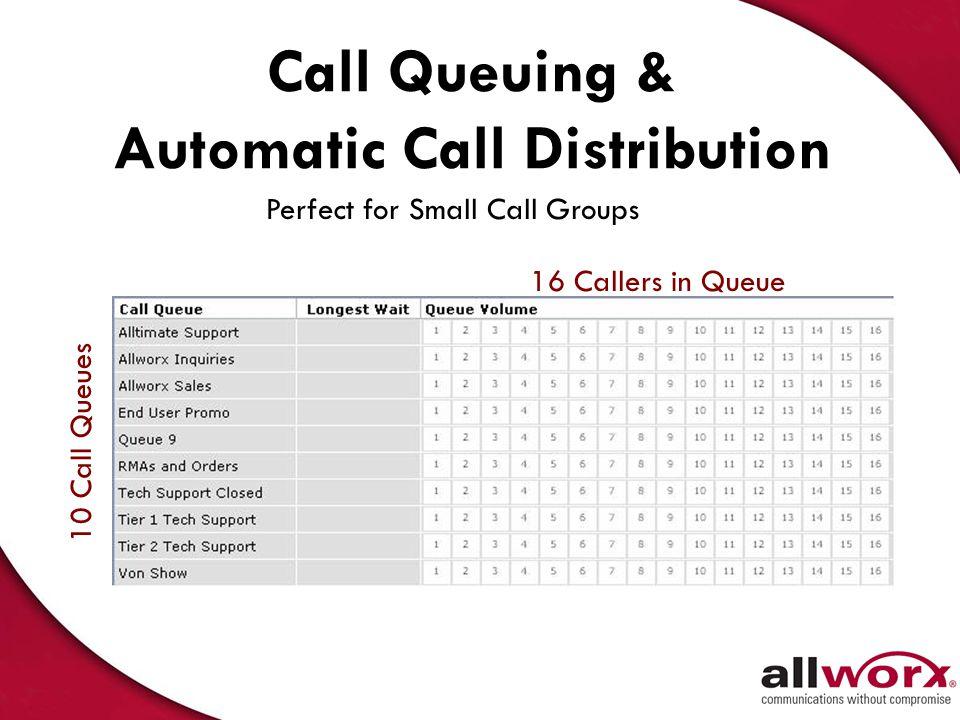ACD - Intelligently manage Calls
