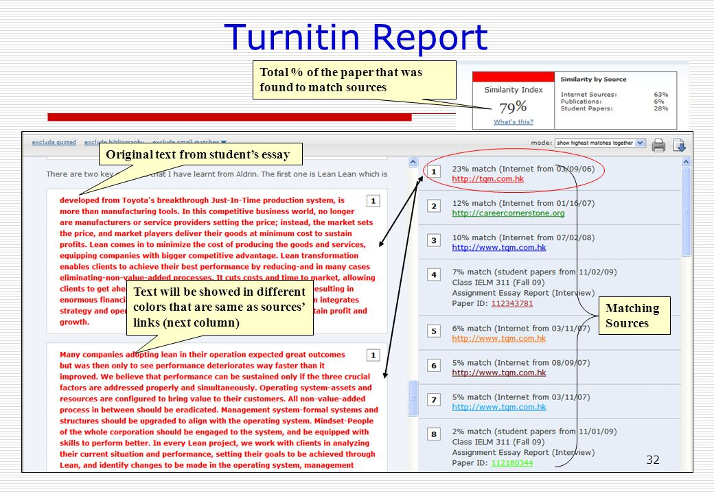 Turnitin  For more information, please visit http://www.turnitin.com/resources/docu mentation/turnitin/training/en_us/Stude nt_Manual_en_us.pdf for student manual http://www.turnitin.com/resources/docu mentation/turnitin/training/en_us/Stude nt_Manual_en_us.pdf  And watch the Student Training Videos:  Creating a student user profile Creating a student user profile  How to enroll in a class How to enroll in a class  How to submit a paper How to submit a paper 31