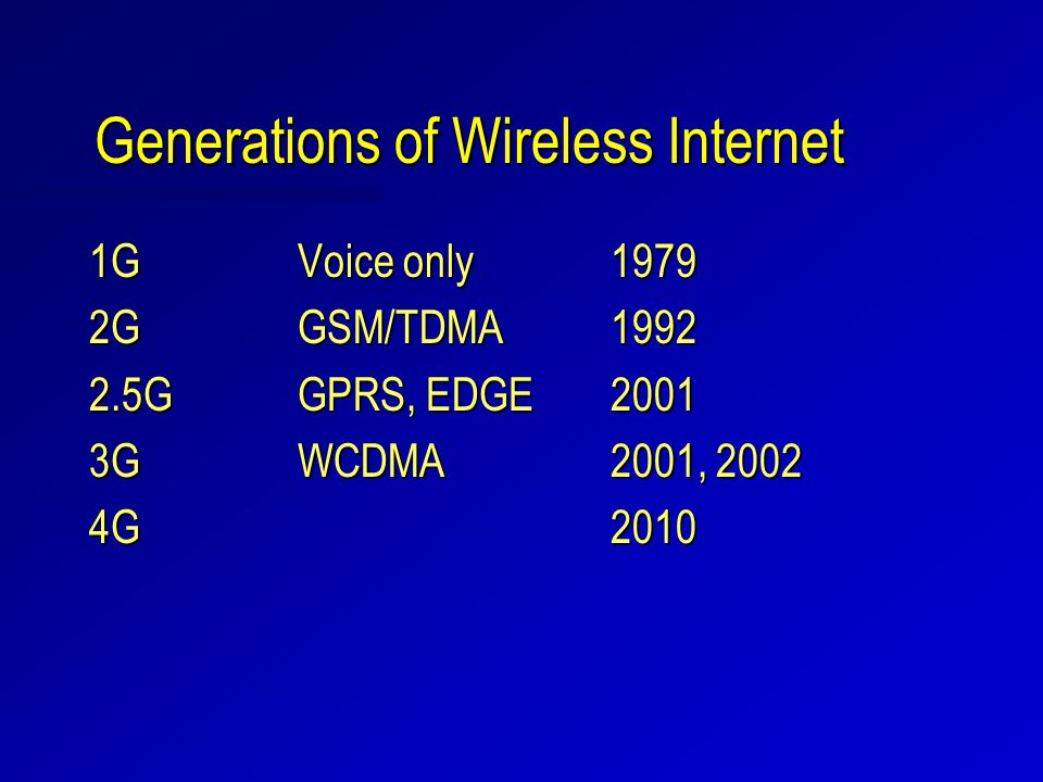 Generations of Wireless Internet 1GVoice only1979 2GGSM/TDMA1992 2.5GGPRS, EDGE2001 3G WCDMA 2001, 2002 4G 2010