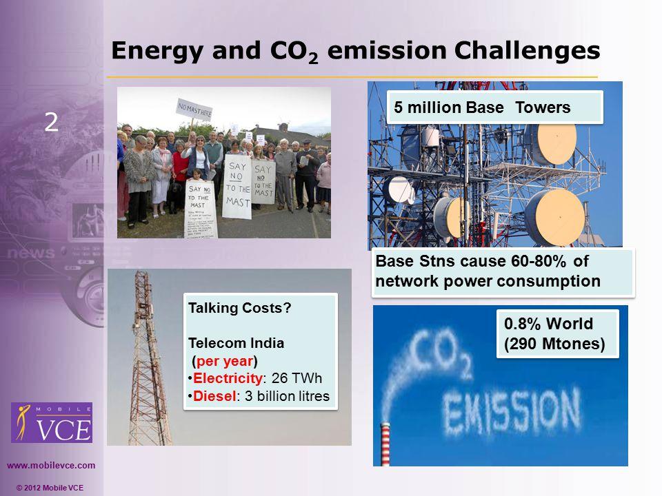 www.mobilevce.com © 2012 Mobile VCE Green Radio Project Structure 3 Network Architectureand Radio Techniques
