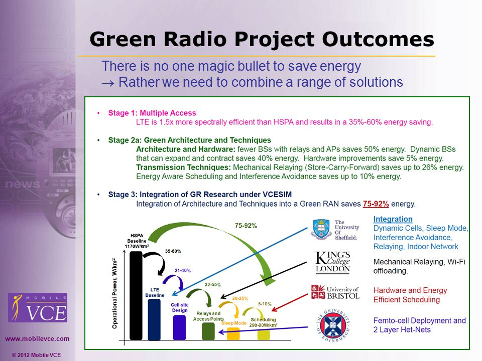 www.mobilevce.com © 2012 Mobile VCE Green Radio Project Outcomes There is no one magic bullet to save energy  Rather we need to combine a range of solutions