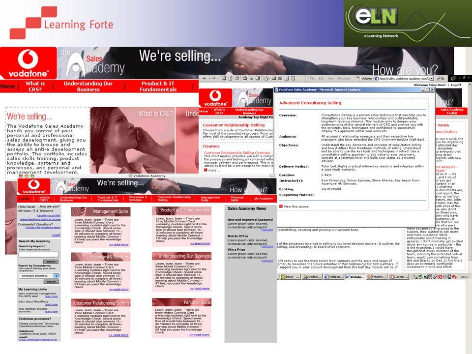 Copyright Learning Forte Ltd. 2009
