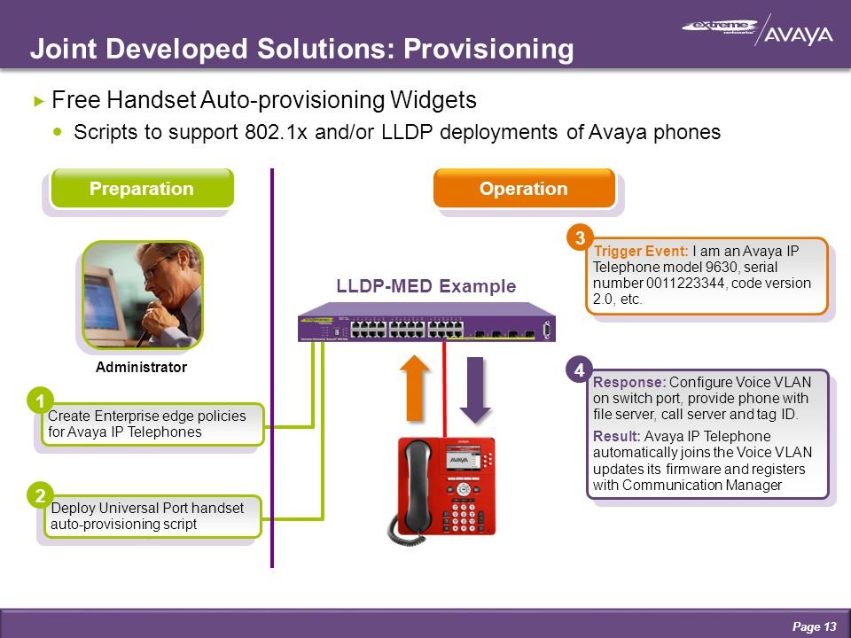 Joint Developed Solutions: Provisioning Page 13  Free Handset Auto-provisioning Widgets Scripts to support 802.1x and/or LLDP deployments of Avaya phones PreparationOperation Administrator Create Enterprise edge policies for Avaya IP Telephones Deploy Universal Port handset auto-provisioning script 1 2 Response: Configure Voice VLAN on switch port, provide phone with file server, call server and tag ID.