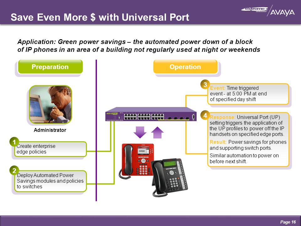 Save Even More $ with Universal Port Page 16 Application: Green power savings – the automated power down of a block of IP phones in an area of a building not regularly used at night or weekends PreparationOperation Administrator Create enterprise edge policies Deploy Automated Power Savings modules and policies to switches 1 2 Response: Universal Port (UP) setting triggers the application of the UP profiles to power off the IP handsets on specified edge ports.