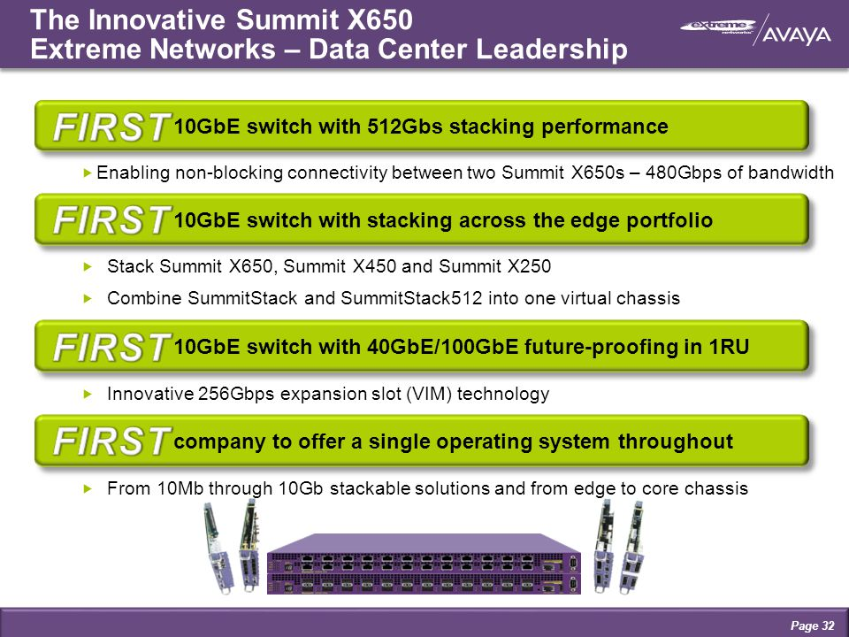 The Innovative Summit X650 Extreme Networks – Data Center Leadership 10GbE switch with stacking across the edge portfolio 10GbE switch with 512Gbs stacking performance  Enabling non-blocking connectivity between two Summit X650s – 480Gbps of bandwidth 10GbE switch with stacking across the edge portfolio  Stack Summit X650, Summit X450 and Summit X250  Combine SummitStack and SummitStack512 into one virtual chassis 10GbE switch with 40GbE/100GbE future-proofing in 1RU  Innovative 256Gbps expansion slot (VIM) technology company to offer a single operating system throughout  From 10Mb through 10Gb stackable solutions and from edge to core chassis Page 32