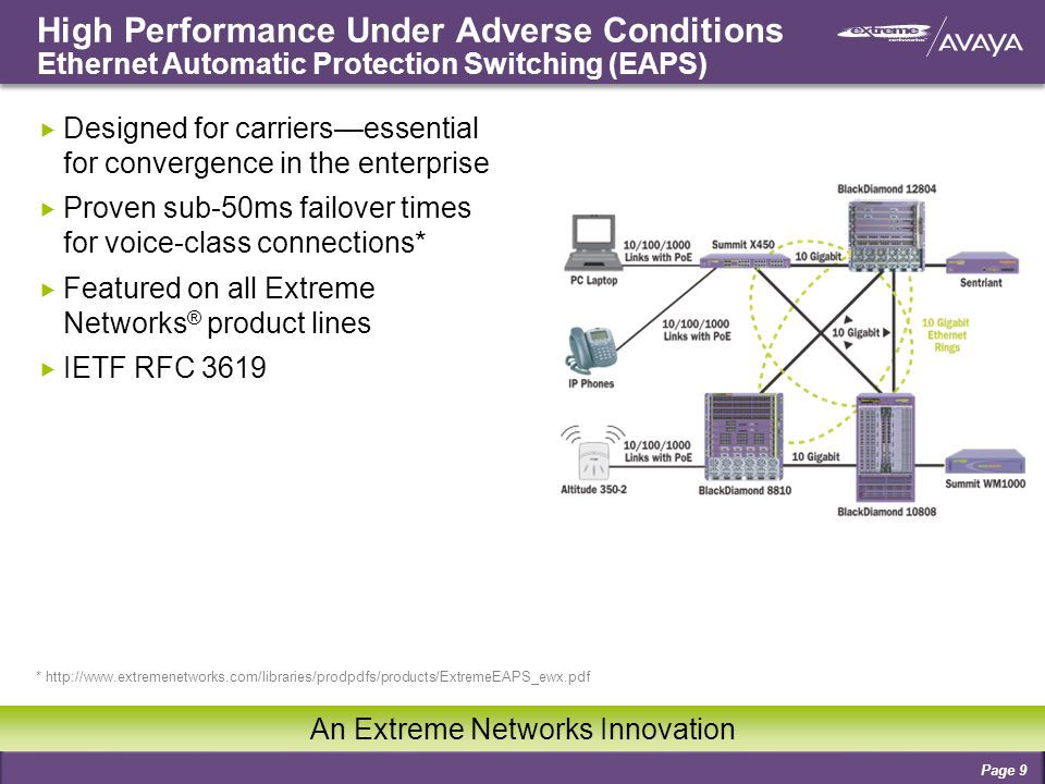 High Performance Under Adverse Conditions Ethernet Automatic Protection Switching (EAPS) Page 9  Designed for carriers—essential for convergence in the enterprise  Proven sub-50ms failover times for voice-class connections*  Featured on all Extreme Networks ® product lines  IETF RFC 3619 * http://www.extremenetworks.com/libraries/prodpdfs/products/ExtremeEAPS_ewx.pdf An Extreme Networks Innovation