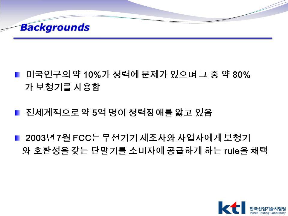 미국인구의 약 10% 가 청력에 문제가 있으며 그 중 약 80% 가 보청기를 사용함 전세계적으로 약 5 억 명이 청력장애를 앓고 있음 2003 년 7 월 FCC 는 무선기기 제조사와 사업자에게 보청기 와 호환성을 갖는 단말기를 소비자에 공급하게 하는 rule 을 채택