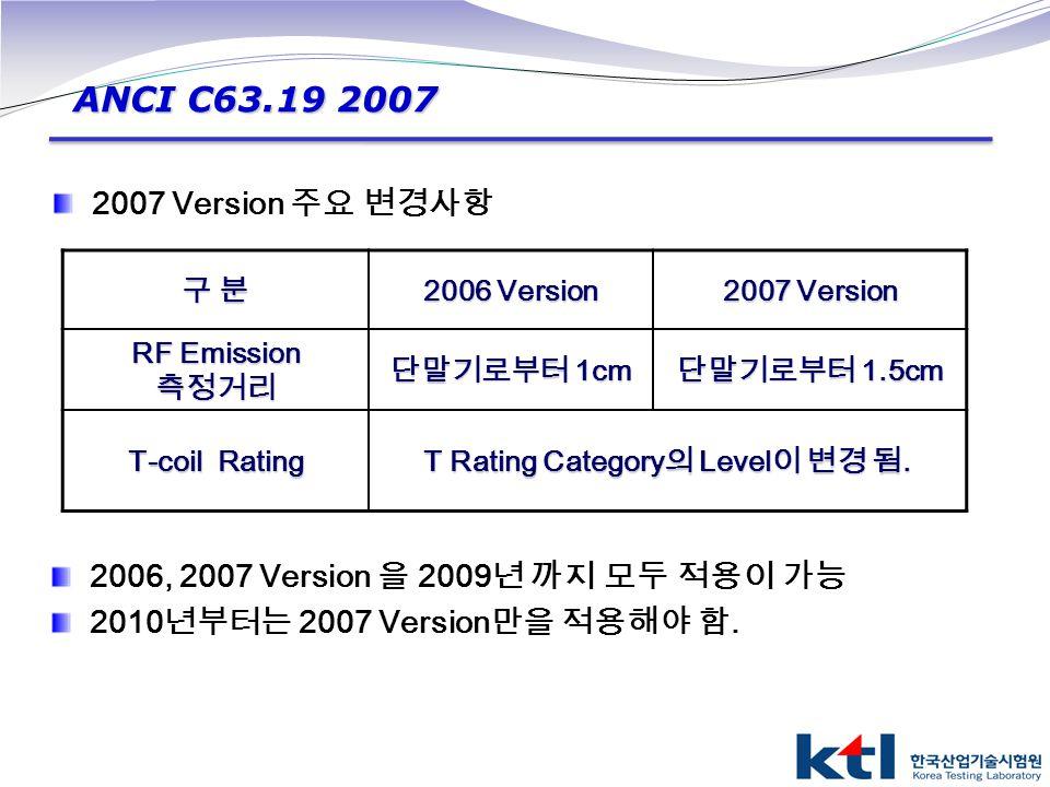 구 분구 분구 분구 분 2006 Version 2007 Version RF Emission 측정거리 단말기로부터 1cm 단말기로부터 1.5cm T-coil Rating T Rating Category 의 Level 이 변경 됨. ANCI C63.19 2007 2007
