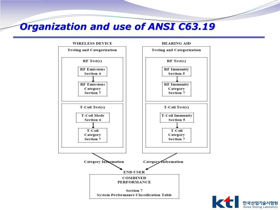 Organization and use of ANSI C63.19