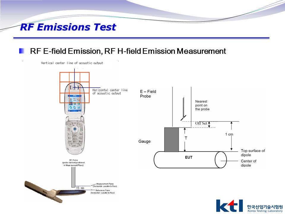RF E-field Emission, RF H-field Emission Measurement RF Emissions Test