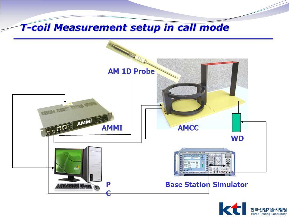 AMMI PCPC Base Station Simulator AMCC WD AM 1D Probe