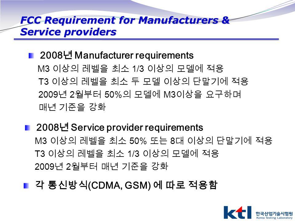 FCC Requirement for Manufacturers & Service providers 2008 년 Manufacturer requirements M3 이상의 레벨을 최소 1/3 이상의 모델에 적용 T3 이상의 레벨을 최소 두 모델 이상의 단말기에 적용 200