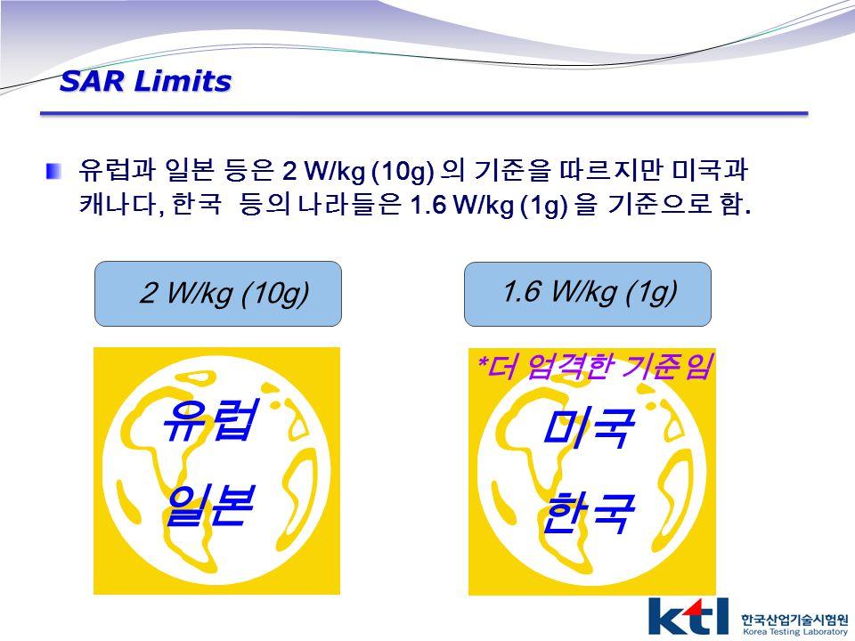 유럽과 일본 등은 2 W/kg (10g) 의 기준을 따르지만 미국과 캐나다, 한국 등의 나라들은 1.6 W/kg (1g) 을 기준으로 함. 1.6 W/kg (1g) 미국 한국 2 W/kg (10g) 유럽 일본 * 더 엄격한 기준임 SAR Limits