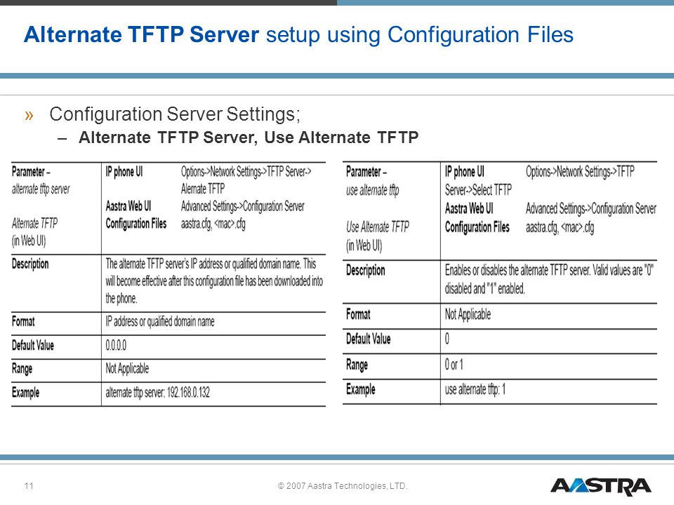 © 2007 Aastra Technologies, LTD.11 Alternate TFTP Server setup using Configuration Files »Configuration Server Settings; –Alternate TFTP Server, Use A