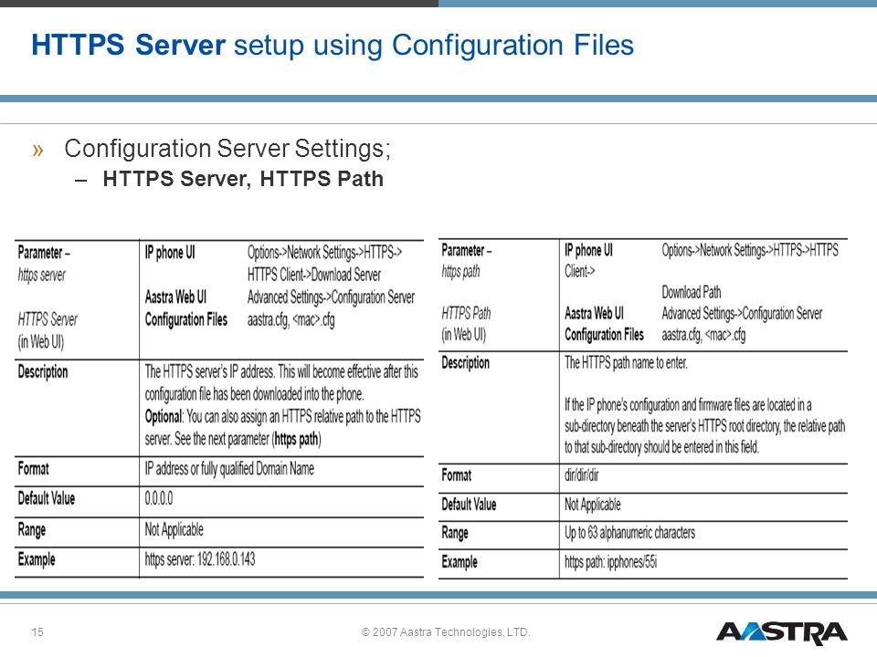 © 2007 Aastra Technologies, LTD.15 HTTPS Server setup using Configuration Files »Configuration Server Settings; –HTTPS Server, HTTPS Path