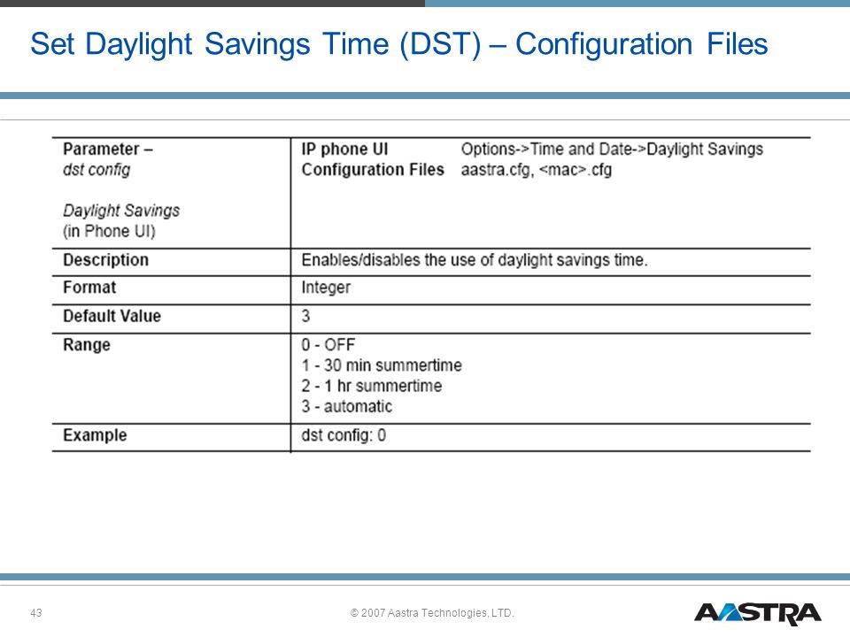© 2007 Aastra Technologies, LTD.43 Set Daylight Savings Time (DST) – Configuration Files