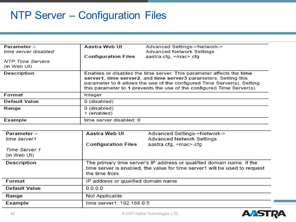© 2007 Aastra Technologies, LTD.45 NTP Server – Configuration Files