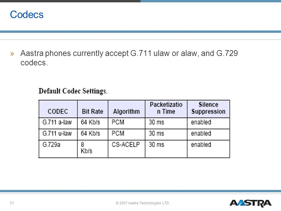 © 2007 Aastra Technologies, LTD.51 Codecs »Aastra phones currently accept G.711 ulaw or alaw, and G.729 codecs.