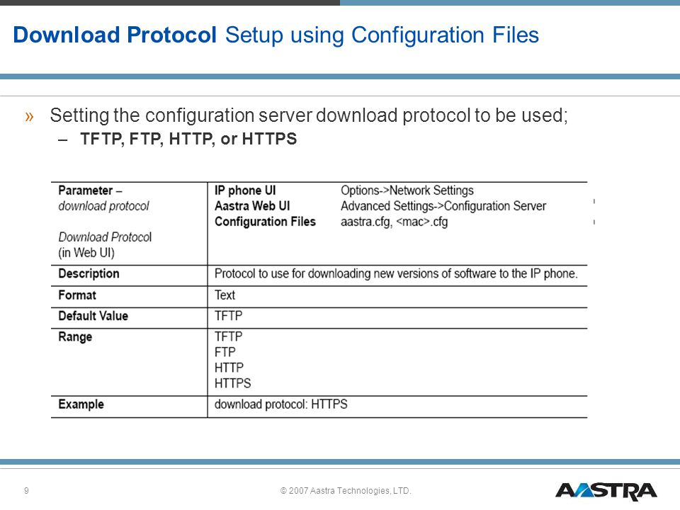 © 2007 Aastra Technologies, LTD.9 Download Protocol Setup using Configuration Files »Setting the configuration server download protocol to be used; –TFTP, FTP, HTTP, or HTTPS