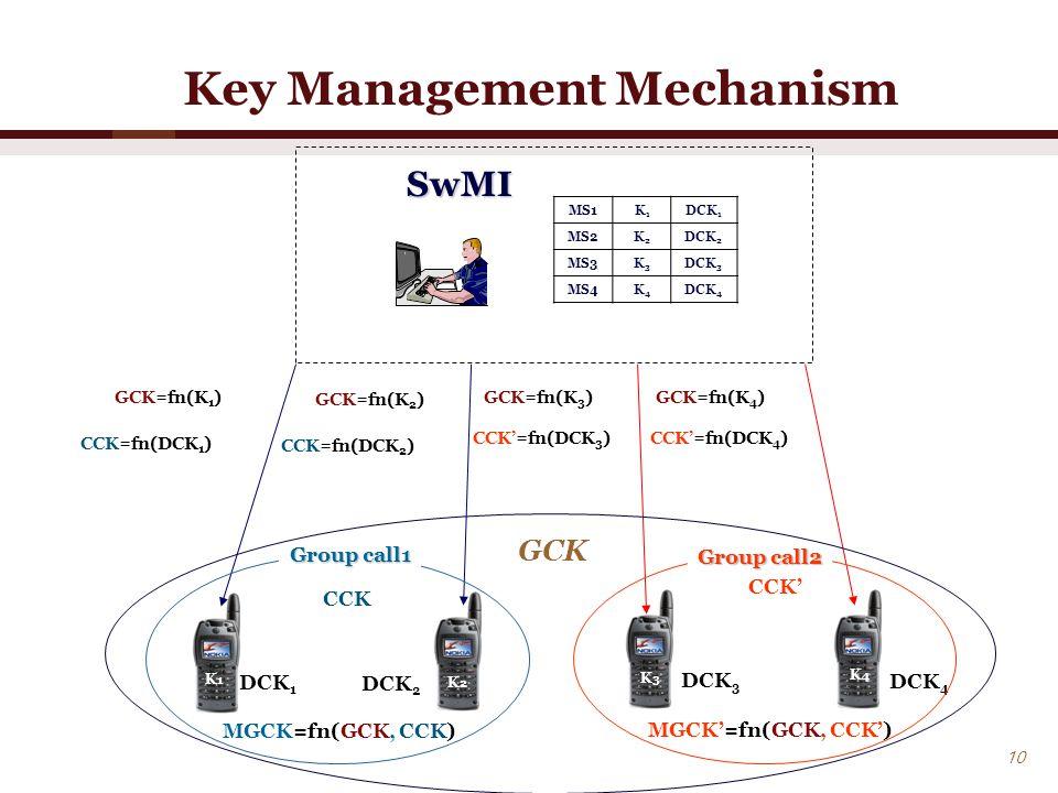 10 Key Management Mechanism MS1K1K1 DCK 1 MS2K2K2 DCK 2 MS3K3K3 DCK 3 MS4K4K4 DCK 4 K1K1 K2K2 K3K3 K4K4 MGCK=fn(GCK, CCK) CCK CCK' MGCK'=fn(GCK, CCK') SwMI Group call1 DCK 1 DCK 2 DCK 3 DCK 4 GCK=fn(K 1 ) GCK=fn(K 2 ) GCK=fn(K 3 )GCK=fn(K 4 ) CCK=fn(DCK 1 ) CCK=fn(DCK 2 ) CCK'=fn(DCK 3 )CCK'=fn(DCK 4 ) Group call2 GCK
