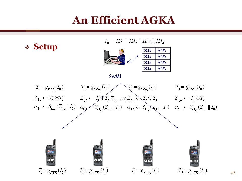 19 An Efficient AGKA  Setup MS1 KEK 1 MS2 KEK 2 MS3 KEK 3 MS4 KEK 4 KEK 1 KEK 2 KEK 3 KEK 4 SwMI