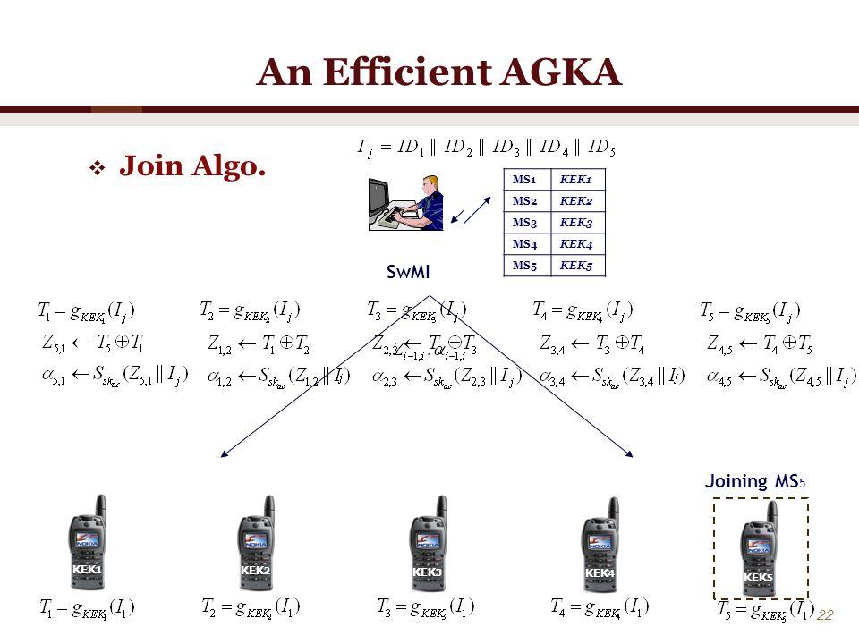 22 An Efficient AGKA  Join Algo.