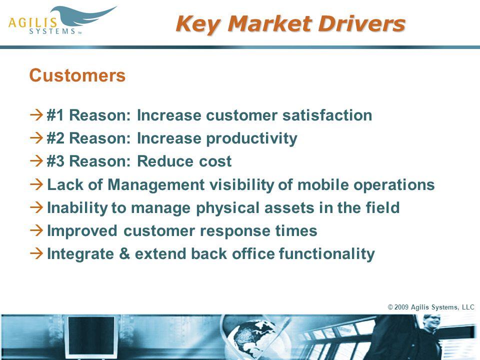 © 2009 Agilis Systems, LLC Key Market Drivers Customers  #1 Reason: Increase customer satisfaction  #2 Reason: Increase productivity  #3 Reason: Re