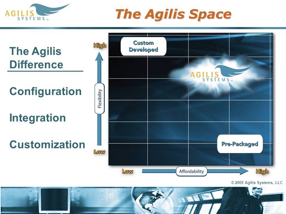 © 2009 Agilis Systems, LLC The Agilis Space The Agilis Difference Configuration Integration Customization