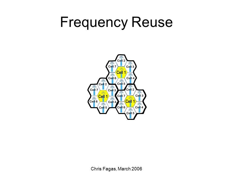 Chris Fagas, March 2006 Frequency Reuse