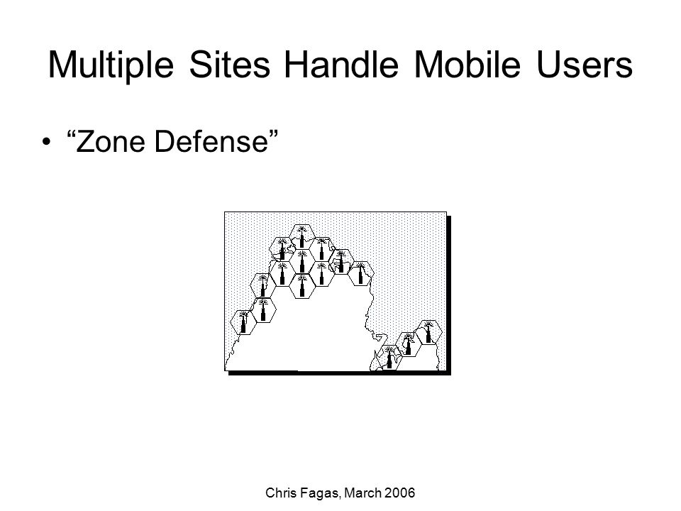 Chris Fagas, March 2006 Multiple Sites Handle Mobile Users Zone Defense