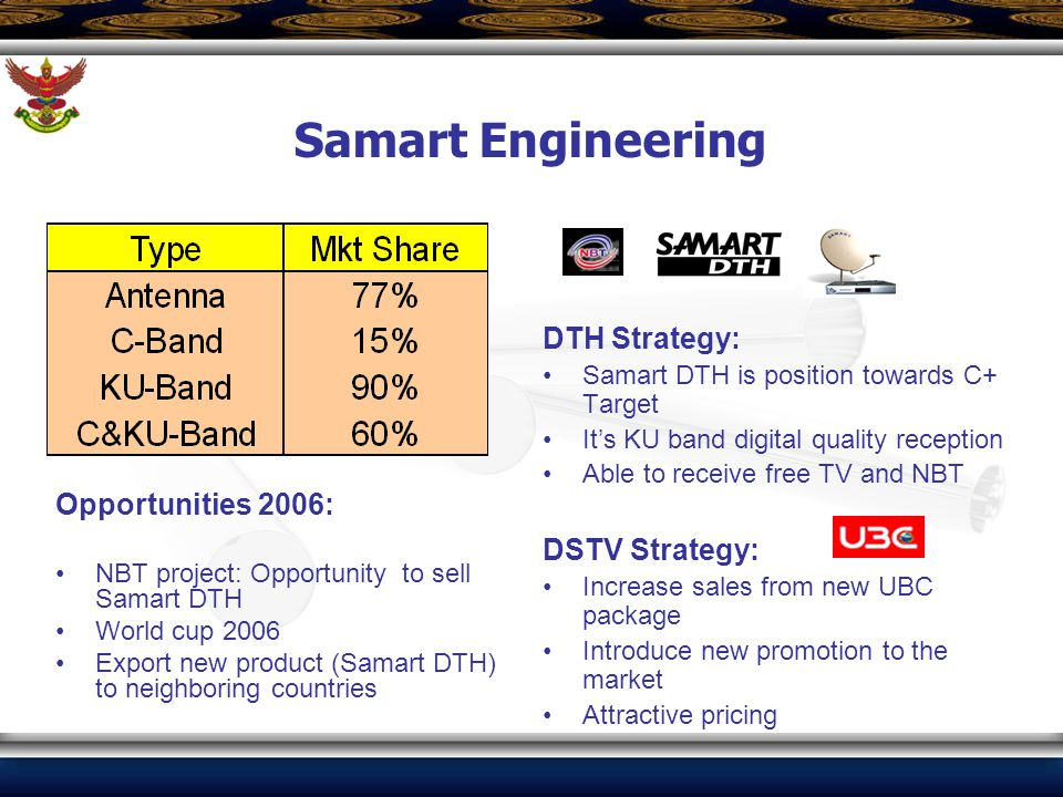 Opportunities 2006: NBT project: Opportunity to sell Samart DTH World cup 2006 Export new product (Samart DTH) to neighboring countries DTH Strategy: