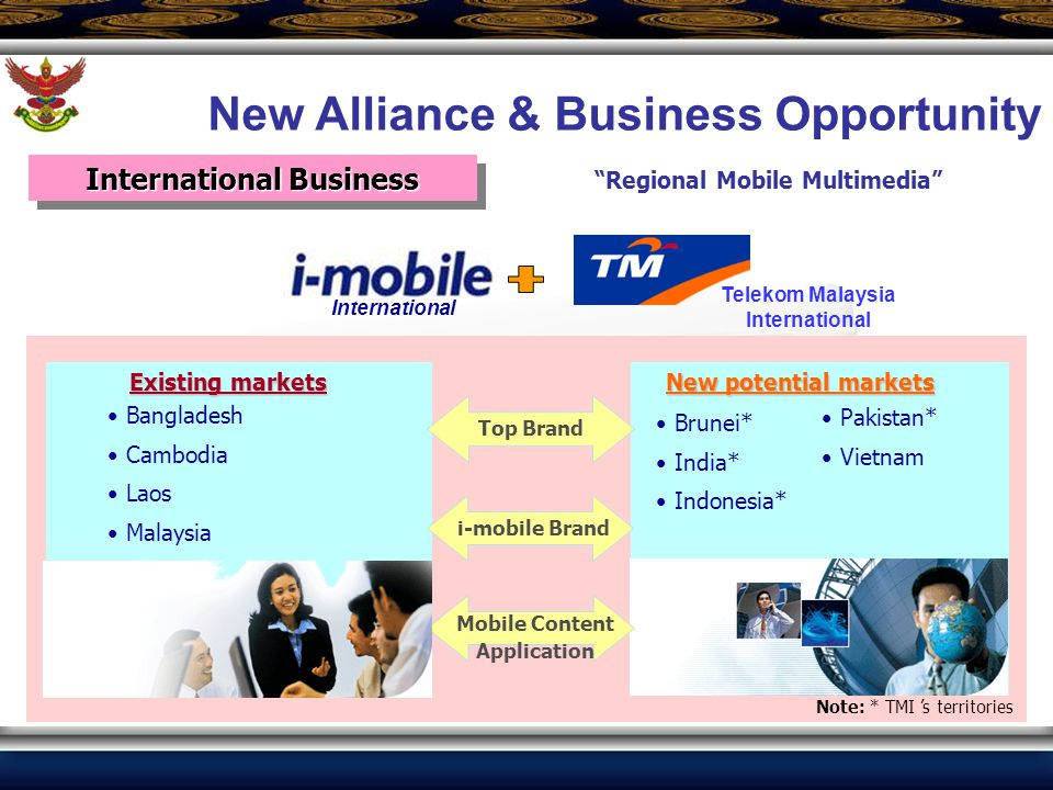 International Business International Existing markets Bangladesh Cambodia Laos Malaysia New potential markets Brunei* India* Indonesia* Pakistan* Viet