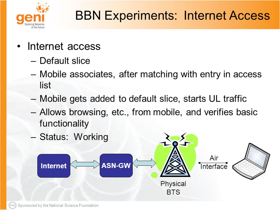 Sponsored by the National Science Foundation BBN Experiments: Internet Access Internet access –Default slice –Mobile associates, after matching with entry in access list –Mobile gets added to default slice, starts UL traffic –Allows browsing, etc., from mobile, and verifies basic functionality –Status: Working Physical BTS ASN-GW Air Interface Internet