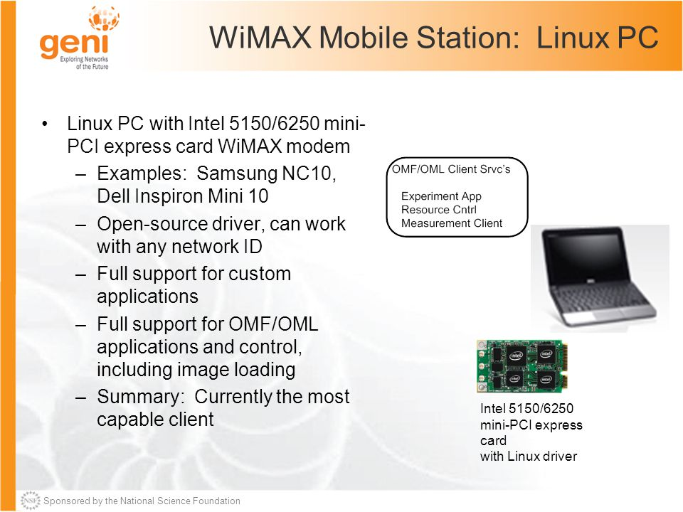 Sponsored by the National Science Foundation WiMAX Mobile Station: Linux PC Linux PC with Intel 5150/6250 mini- PCI express card WiMAX modem –Examples: Samsung NC10, Dell Inspiron Mini 10 –Open-source driver, can work with any network ID –Full support for custom applications –Full support for OMF/OML applications and control, including image loading –Summary: Currently the most capable client Intel 5150/6250 mini-PCI express card with Linux driver