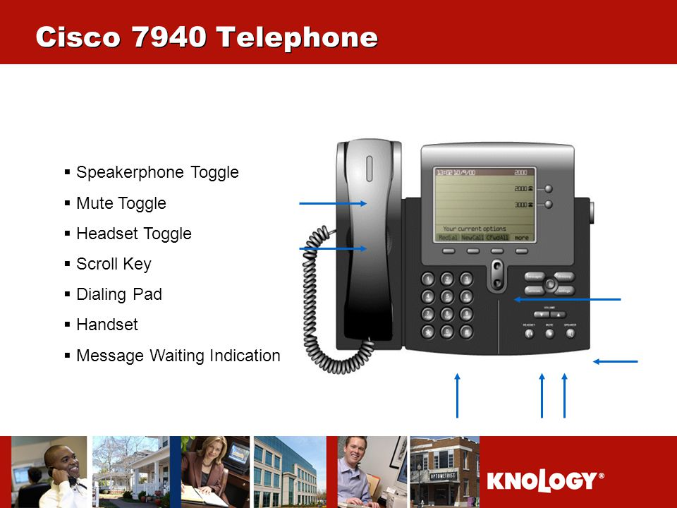 Cisco 7940 Telephone  Speakerphone Toggle  Mute Toggle  Headset Toggle  Scroll Key  Dialing Pad  Handset  Message Waiting Indication