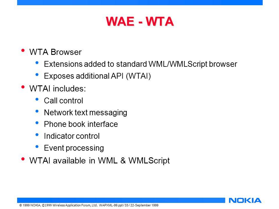 © 1999 NOKIA, ©1999 Wireless Application Forum, Ltd.