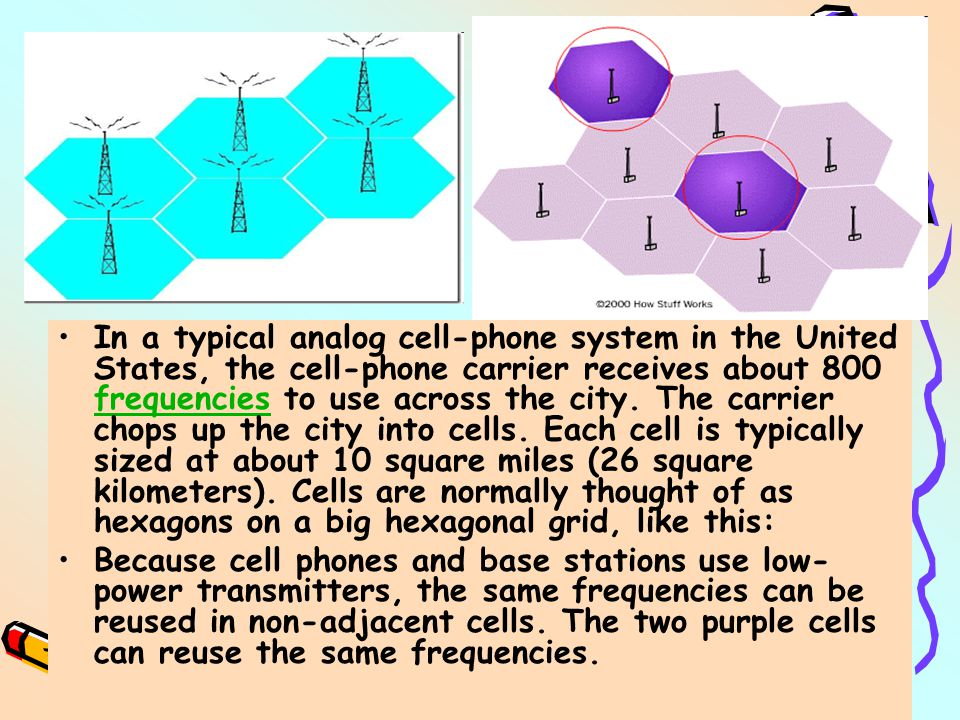 In a typical analog cell-phone system in the United States, the cell-phone carrier receives about 800 frequencies to use across the city. The carrier