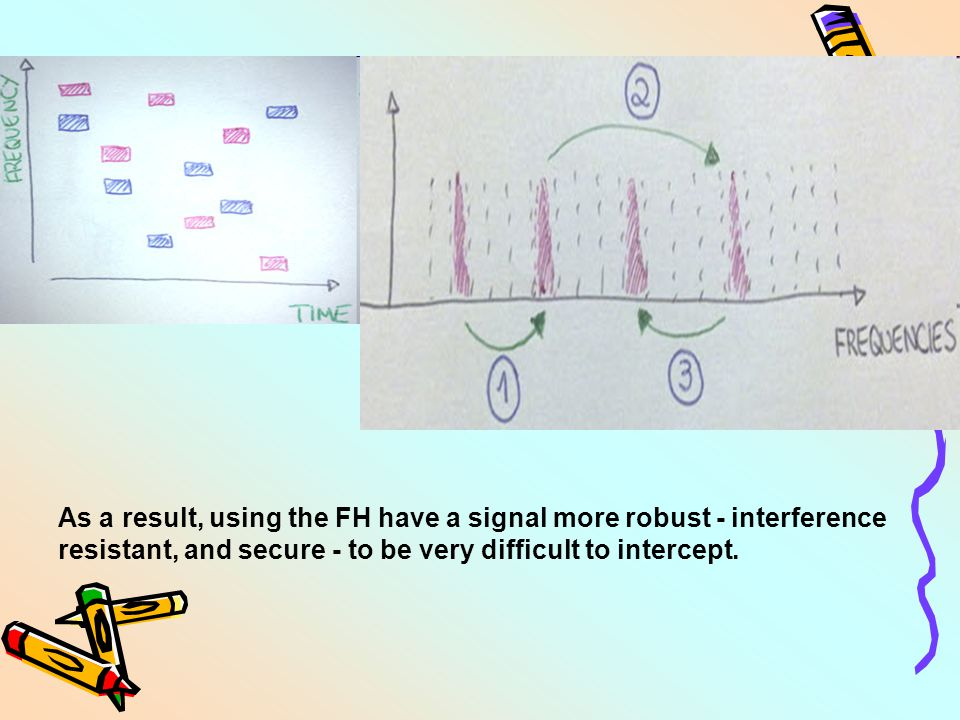 As a result, using the FH have a signal more robust - interference resistant, and secure - to be very difficult to intercept.