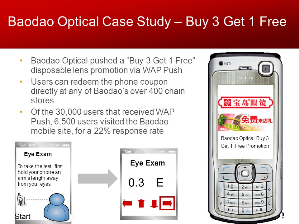 Baodao Optical Case Study – Buy 3 Get 1 Free Baodao Optical pushed a Buy 3 Get 1 Free disposable lens promotion via WAP Push Users can redeem the phone coupon directly at any of Baodao's over 400 chain stores Of the 30,000 users that received WAP Push, 6,500 users visited the Baodao mobile site, for a 22% response rate Baodao Optical Buy 3 Get 1 Free Promotion Eye Exam To take the test, first hold your phone an arm's length away from your eyes Start Eye Exam E0.3