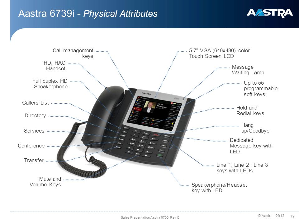 © Aastra - 2013 19 Sales Presentation Aastra 6700i Rev C Aastra 6739i - Physical Attributes Call management keys, HD, HAC Handset Callers List Services Conference Mute and Volume Keys Speakerphone/Headset key with LED Full duplex HD Speakerphone Directory Up to 55 programmable soft keys Hang up/Goodbye Transfer Line 1, Line 2, Line 3 keys with LEDs Message Waiting Lamp 5.7 VGA (640x480) color Touch Screen LCD Dedicated Message key with LED Hold and Redial keys