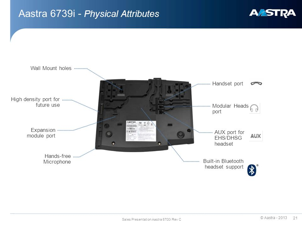 © Aastra - 2013 21 Sales Presentation Aastra 6700i Rev C Aastra 6739i - Physical Attributes Expansion module port High density port for future use Hands-free Microphone Built-in Bluetooth headset support Modular Headset port AUX port for EHS/DHSG headset Handset port Wall Mount holes